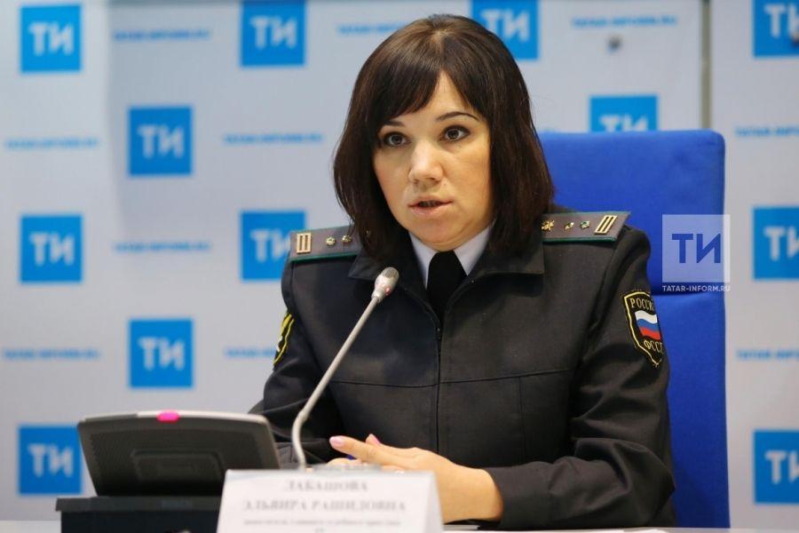 проверка долгов фссп татарстан
